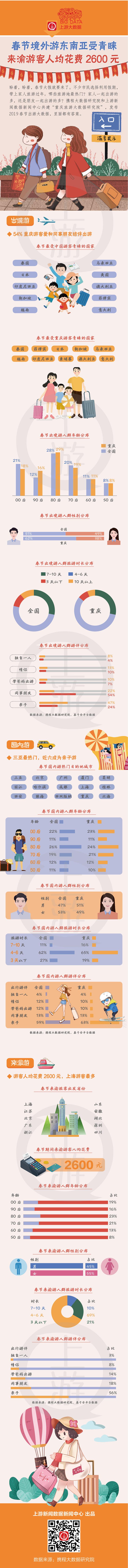 春节旅游大数据.jpg